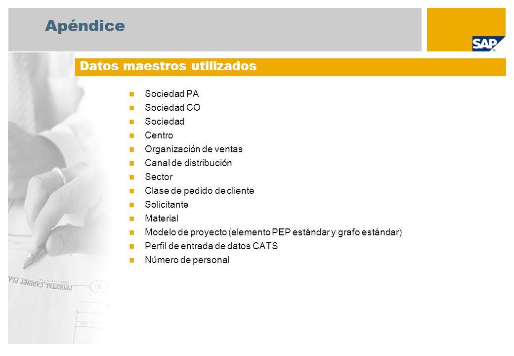 Apéndice Sociedad PA Sociedad CO Sociedad Centro Organización de ventas Canal de distribución Sector Clase de pedido de cliente Solicitante Material M