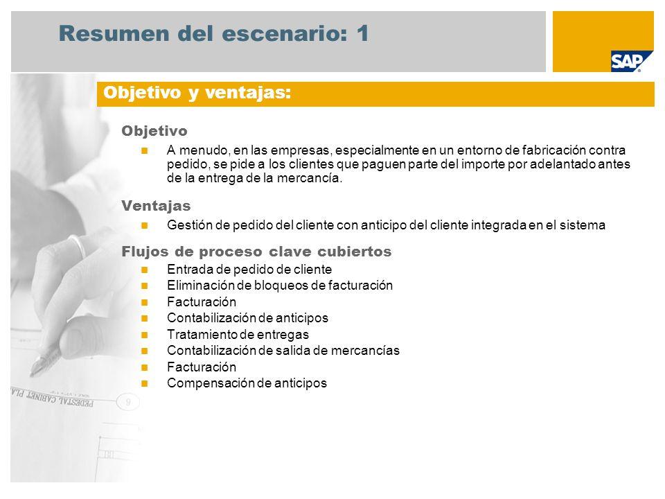 Resumen del escenario: 2 Obligatorias SAP ECC 6.0 EhP3 Roles de la empresa implicados en los flujos de proceso Gestión de ventas Almacenista Facturación Deudores Aplicaciones de SAP necesarias: