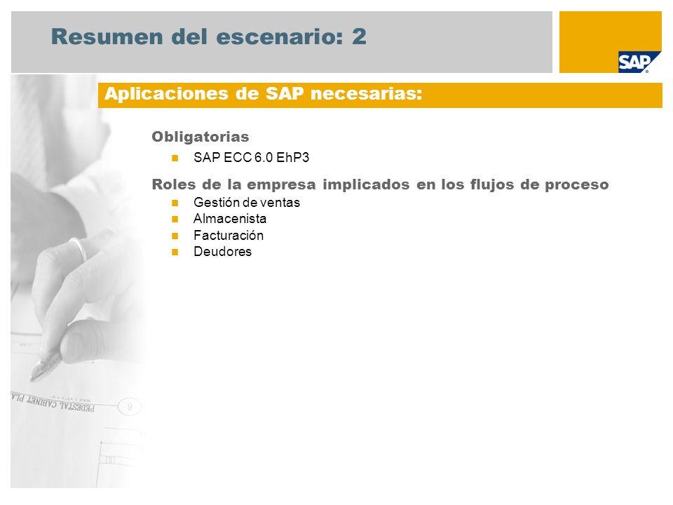 Resumen del escenario: 2 Obligatorias SAP ECC 6.0 EhP3 Roles de la empresa implicados en los flujos de proceso Gestión de ventas Almacenista Facturaci