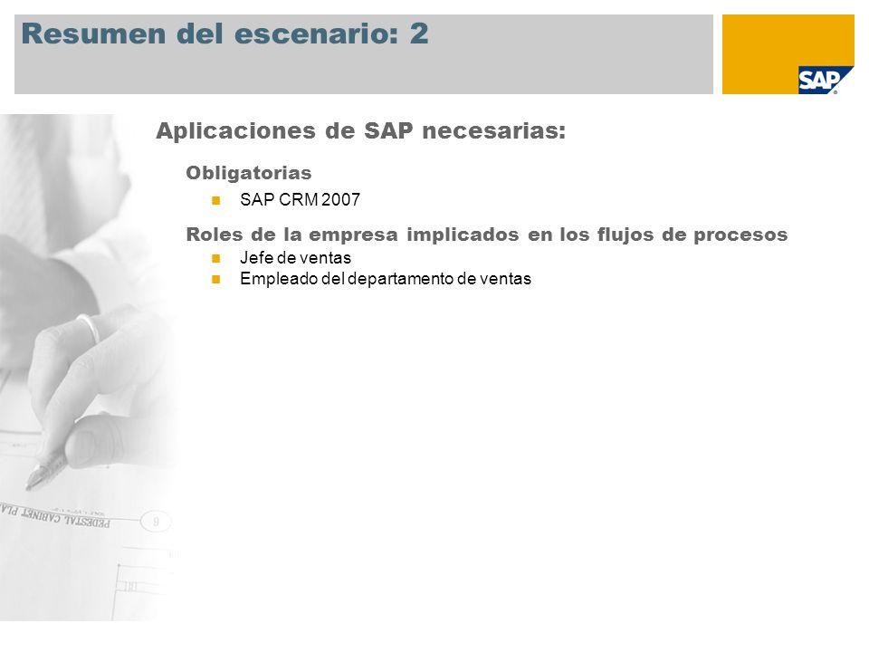 Resumen del escenario: 2 Obligatorias SAP CRM 2007 Roles de la empresa implicados en los flujos de procesos Jefe de ventas Empleado del departamento d