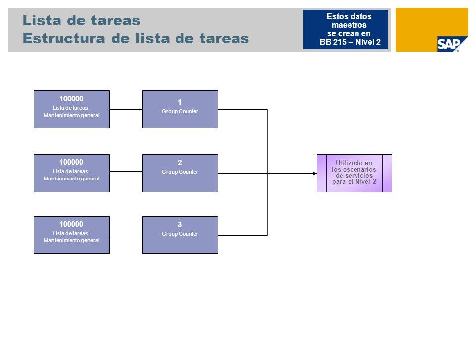 Lista de tareas Estructura de lista de tareas 100000 Lista de tareas, Mantenimiento general Estos datos maestros se crean en BB 215 – Nivel 2 Utilizad