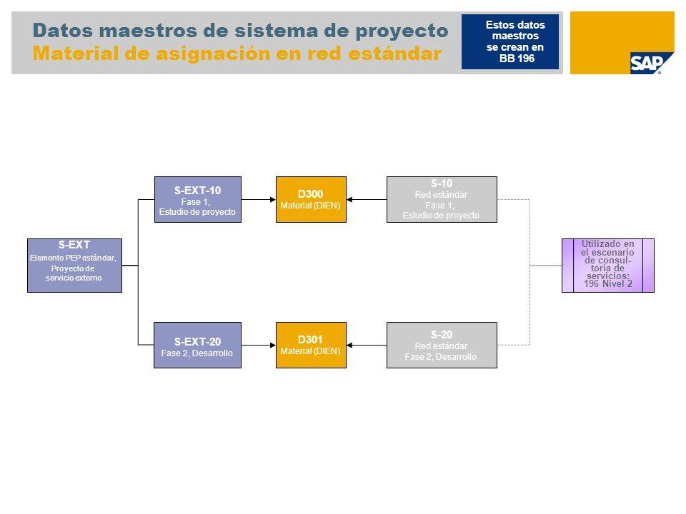 Datos maestros de sistema de proyecto Material de asignación en red estándar S-EXT Elemento PEP estándar, Proyecto de servicio externo Estos datos mae