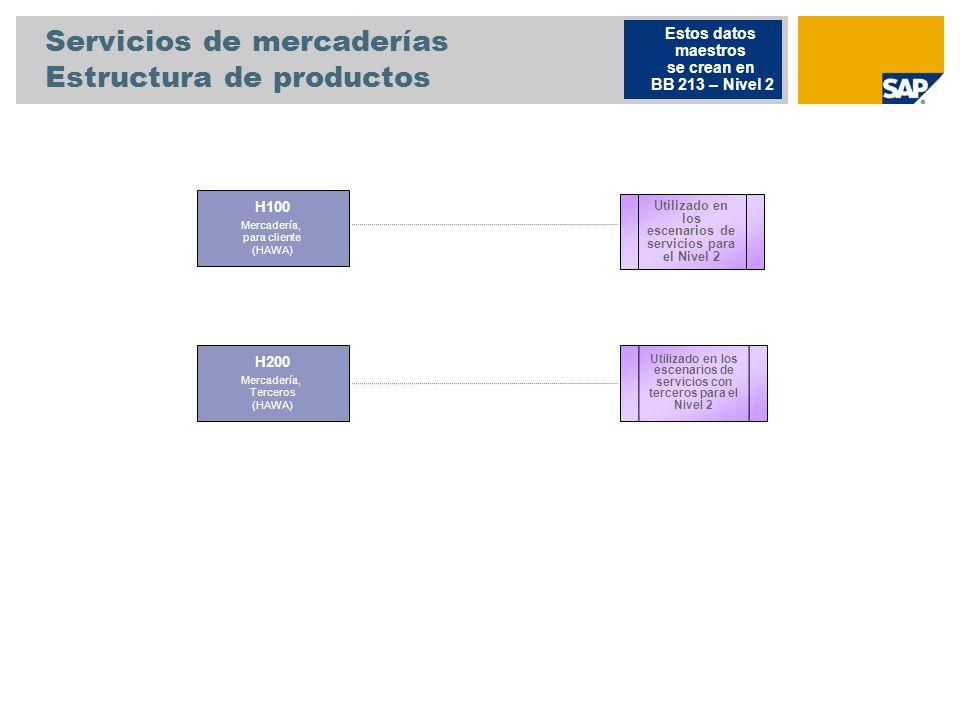 Servicios de mercaderías Estructura de productos H100 Mercadería, para cliente (HAWA) Utilizado en los escenarios de servicios con terceros para el Ni