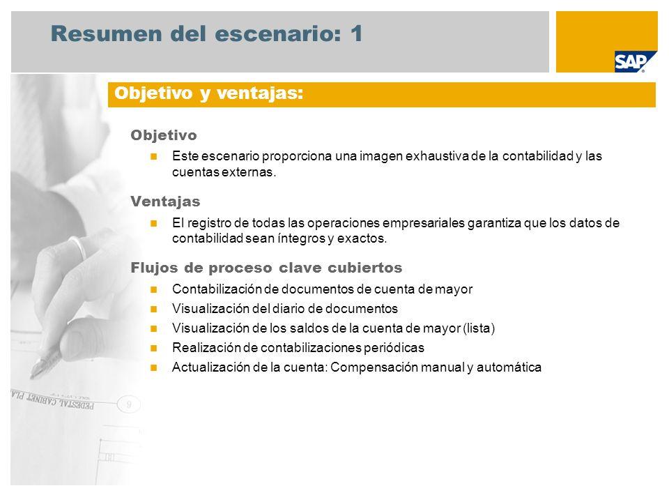 Resumen del escenario: 1 Objetivo Este escenario proporciona una imagen exhaustiva de la contabilidad y las cuentas externas. Ventajas El registro de