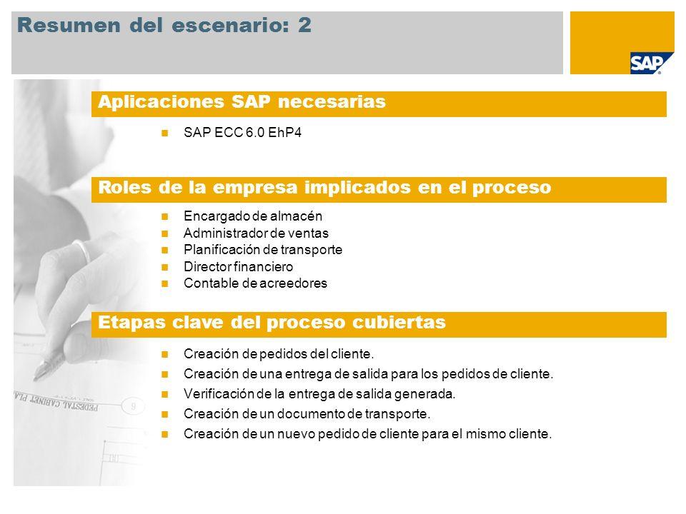 Resumen del escenario: 2 SAP ECC 6.0 EhP4 Encargado de almacén Administrador de ventas Planificación de transporte Director financiero Contable de acr
