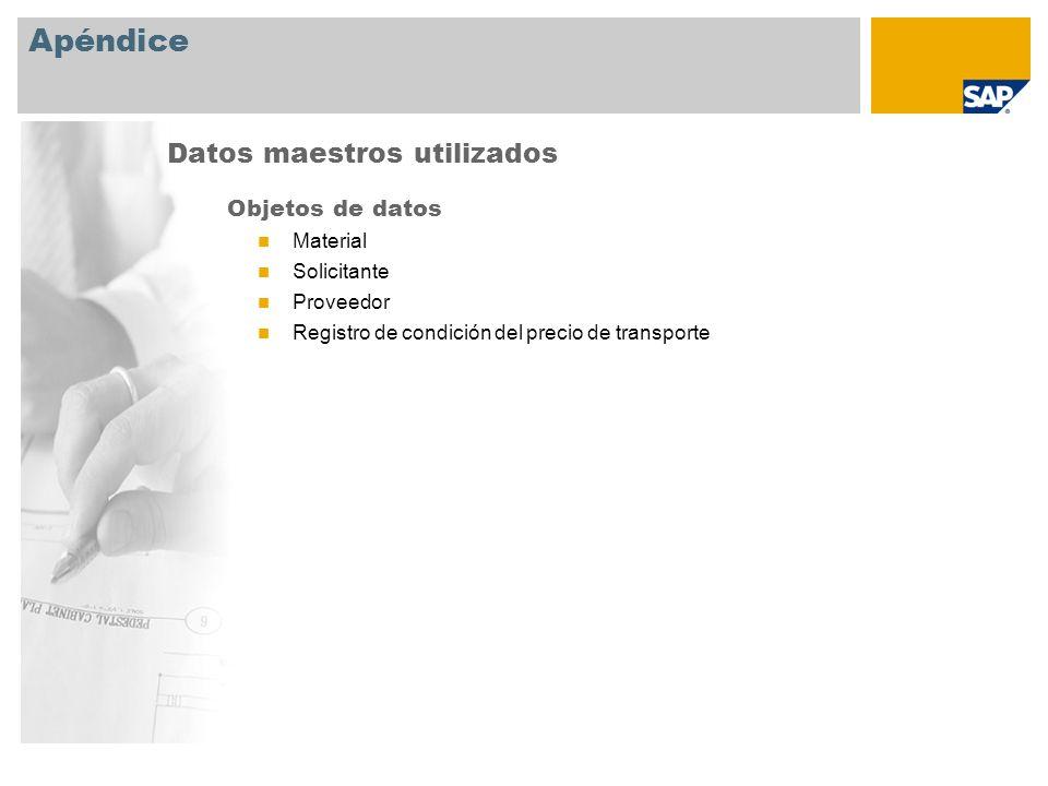 Apéndice Objetos de datos Material Solicitante Proveedor Registro de condición del precio de transporte Datos maestros utilizados