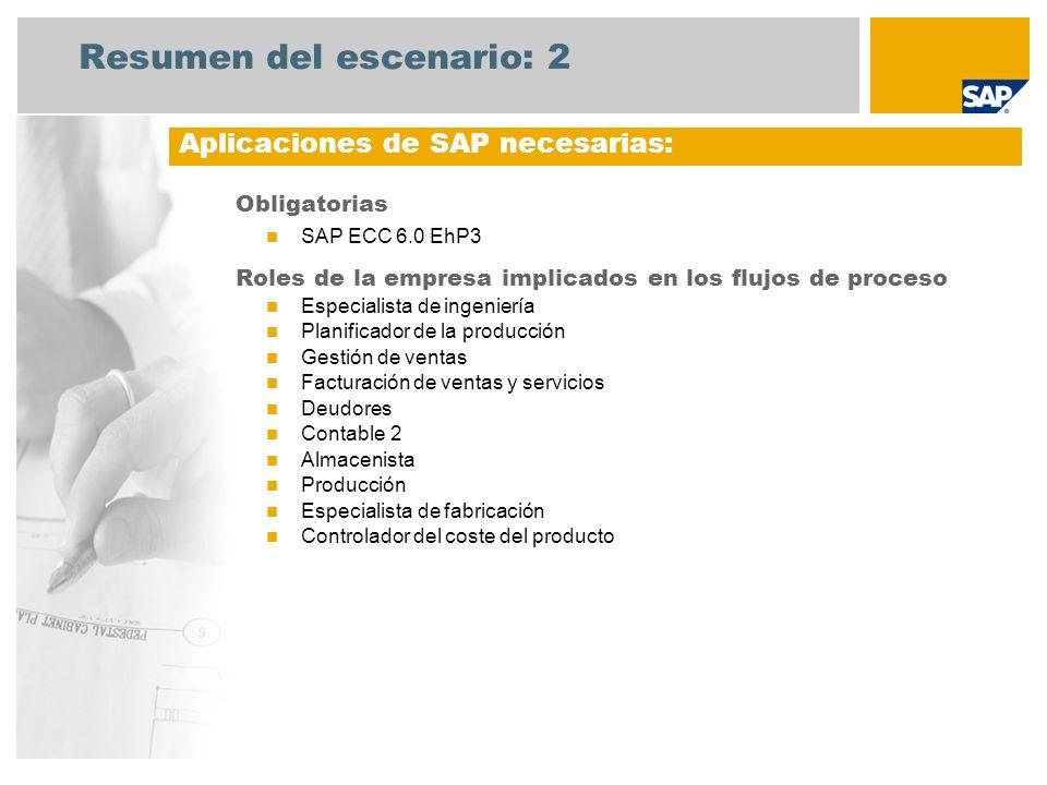 Resumen del escenario: 2 Obligatorias SAP ECC 6.0 EhP3 Roles de la empresa implicados en los flujos de proceso Especialista de ingeniería Planificador