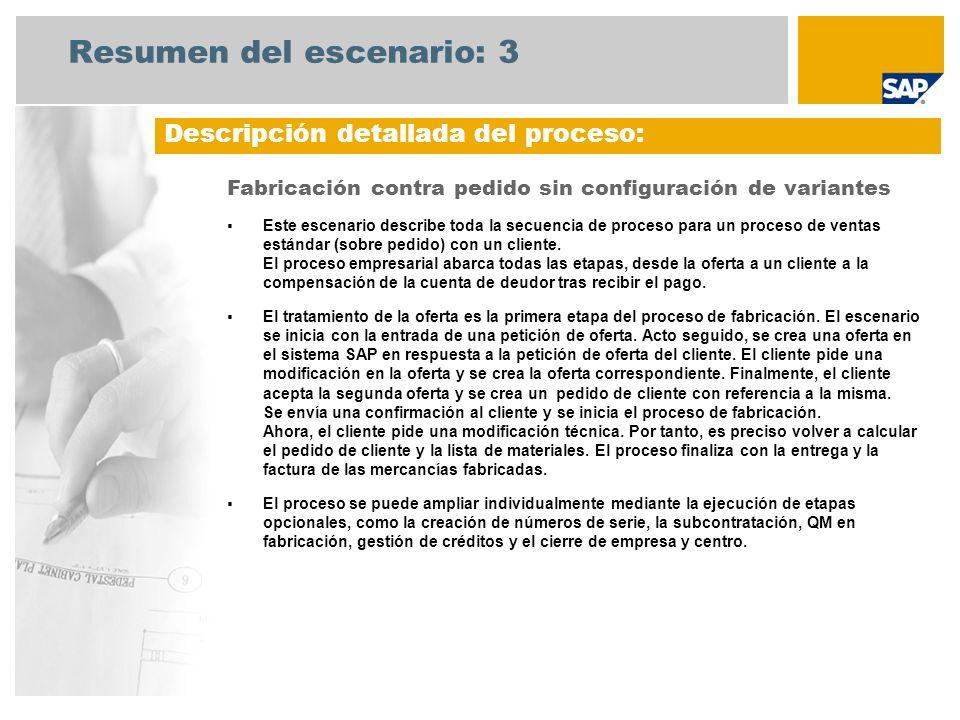 Resumen del escenario: 3 Descripción detallada del proceso: Fabricación contra pedido sin configuración de variantes Este escenario describe toda la s