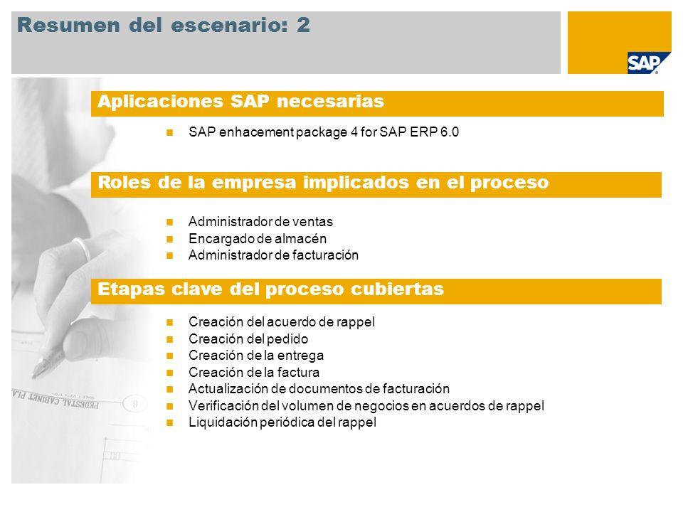 SAP enhacement package 4 for SAP ERP 6.0 Administrador de ventas Encargado de almacén Administrador de facturación Creación del acuerdo de rappel Crea