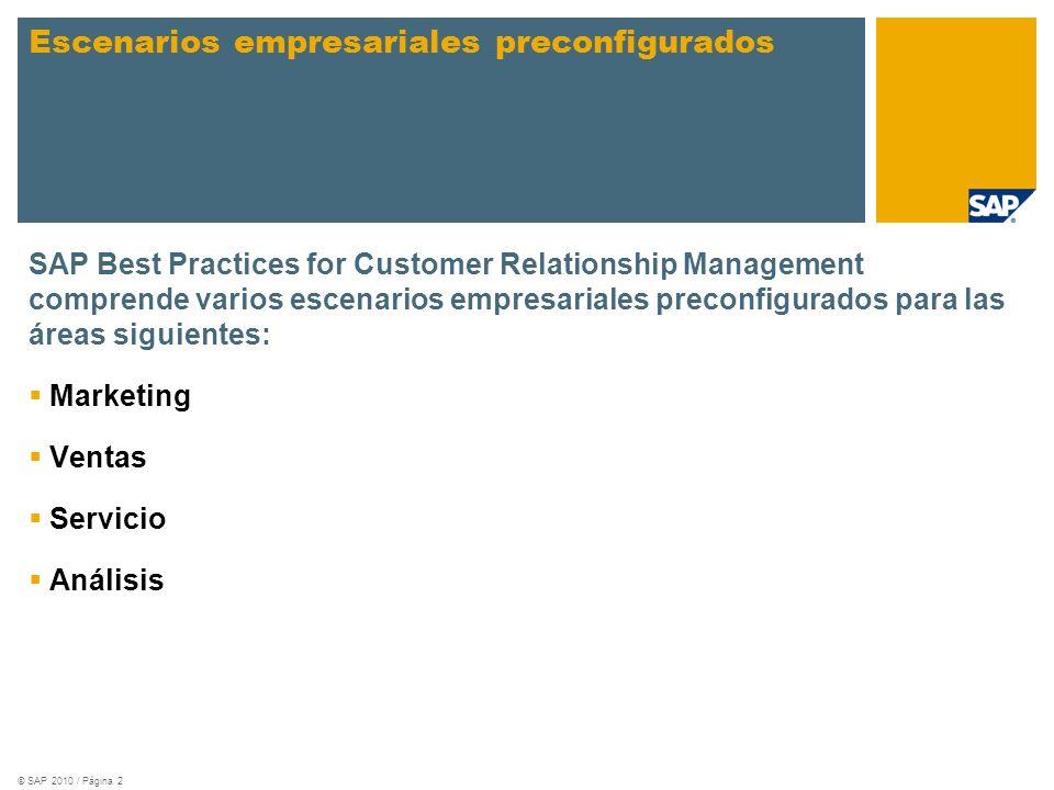 © SAP 2010 / Página 3 Resumen de escenarios por área Marketing C39: Gestión de campaña simplificada C30: Gestión de lead C81: Marketing de Interaction Center Ventas C62: Gestión de actividades C66: Gestión de cuentas y contactos C63: Gestión de oportunidades C64: Gestión integrada de pedidos de cliente y ofertas de ERP (sólo en inglés) C67: Pipeline Performance Management C79: Gestión de territorios C82: Ventas de Interaction Center (con pedido de cliente ERP) Servicio C69: Gestión de órdenes de servicio C68: Gestión de órdenes de servicio (autónoma) C38: Gestión de reclamaciones y devoluciones C80: Interaction Center Service C83: Gestión de peticiones y reclamaciones de Interaction Center (sólo en inglés) C75: E-Service: Soporte de solución C76: E-Service: Gestión de solicitudes de servicio C77: E-Service: Gestión de reclamaciones y devoluciones Nuevo