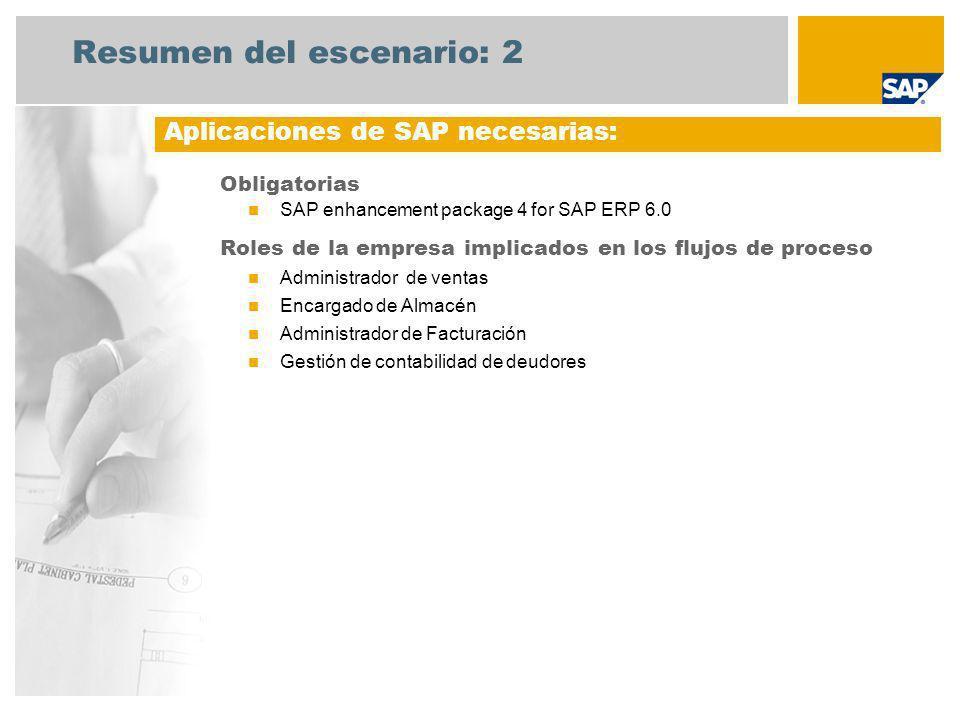 Resumen del escenario: 2 Obligatorias SAP enhancement package 4 for SAP ERP 6.0 Roles de la empresa implicados en los flujos de proceso Administrador