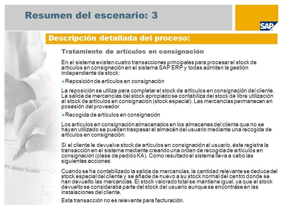 Resumen del escenario: 3 Tratamiento de artículos en consignación En el sistema existen cuatro transacciones principales para procesar el stock de art
