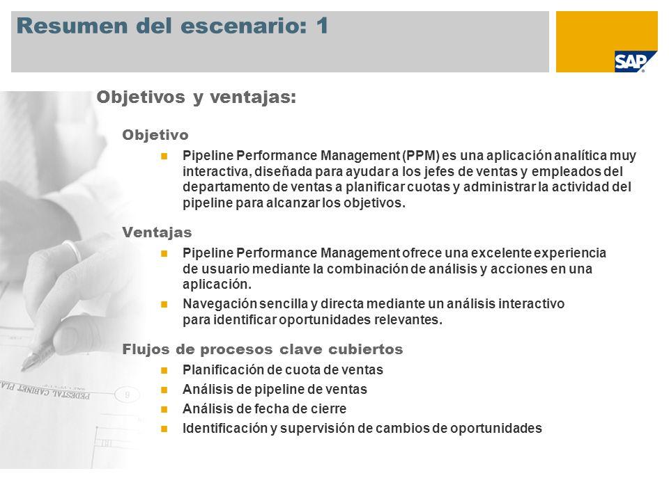 Resumen del escenario: 1 Objetivo Pipeline Performance Management (PPM) es una aplicación analítica muy interactiva, diseñada para ayudar a los jefes