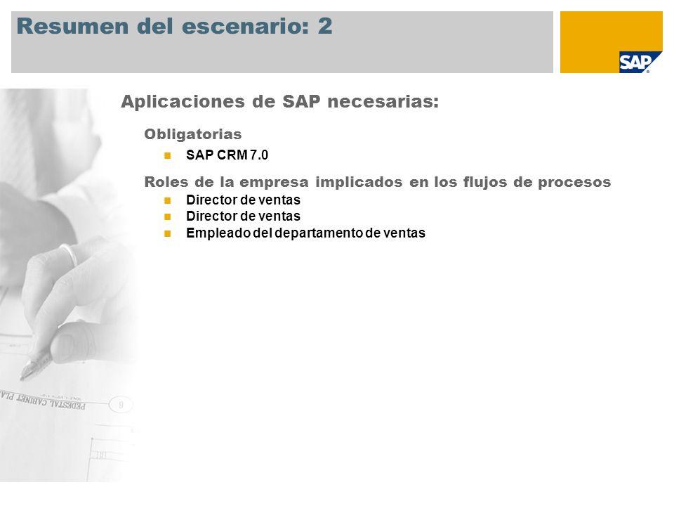 Resumen del escenario: 2 Obligatorias SAP CRM 7.0 Roles de la empresa implicados en los flujos de procesos Director de ventas Empleado del departament