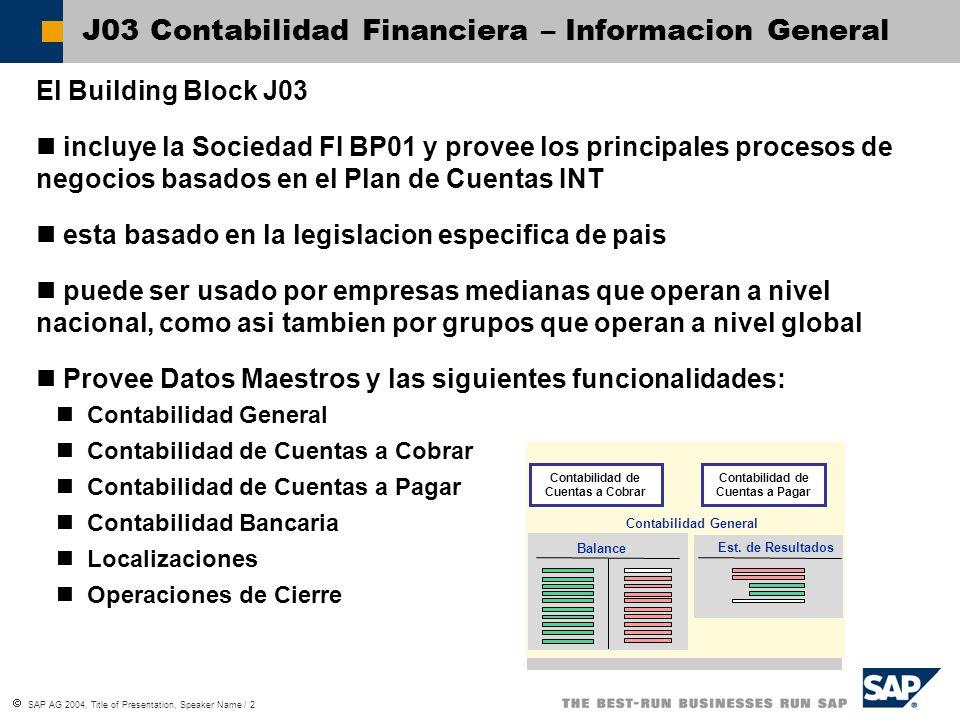 SAP AG 2004, Title of Presentation, Speaker Name / 3 J03: Contabilidad de Cuentas a Cobrar Facturas y Notas de Credito Anticipos Control de Creditos Ingreso de Cobranzas Reclamaciones Calculo de Intereses Compensaciones de Cuentas