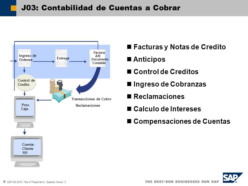 SAP AG 2004, Title of Presentation, Speaker Name / 4 J03: Contabilidad de Cuentas a Pagar Orden de Compra Recep.