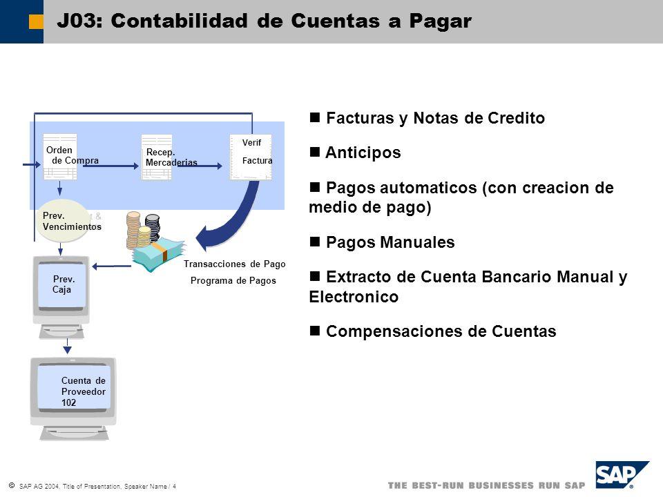 SAP AG 2004, Title of Presentation, Speaker Name / 5 J03: Contabilidad General Asientos Contables Anulaciones de Asientos Analisis de Cuentas y Compensaciones Deposito de Chequest Estados de Cuentas Manuales Contabilidad General Est.