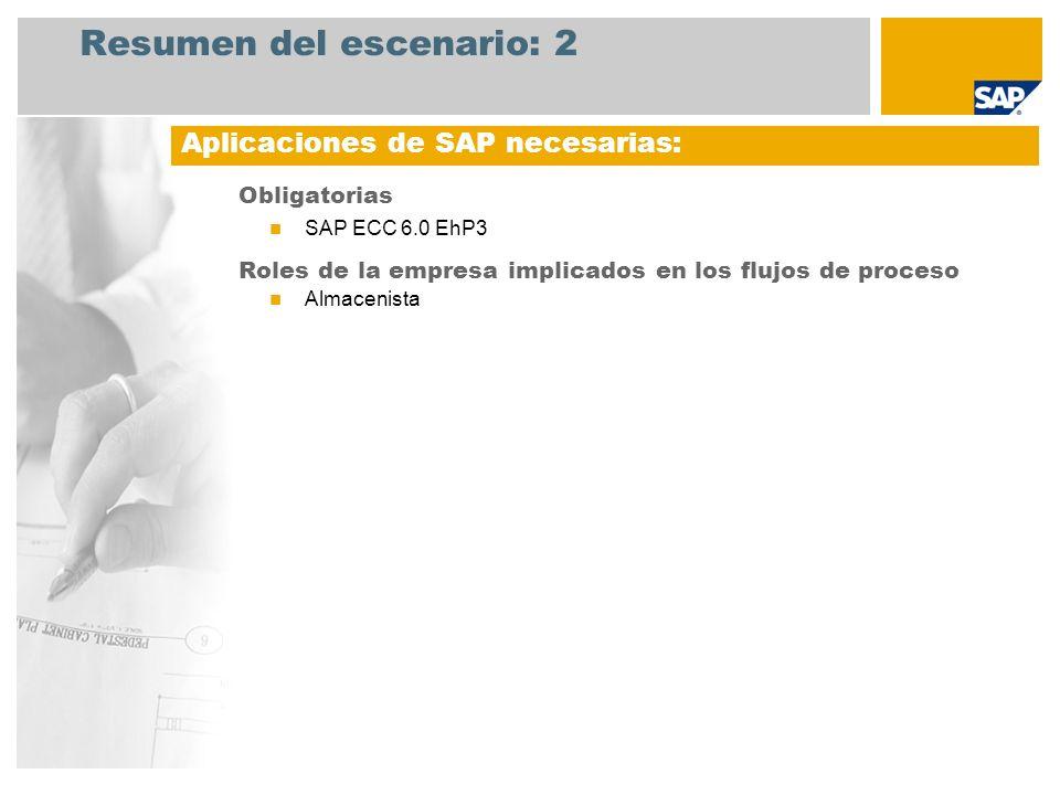 Resumen del escenario: 2 Obligatorias SAP ECC 6.0 EhP3 Roles de la empresa implicados en los flujos de proceso Almacenista Aplicaciones de SAP necesar