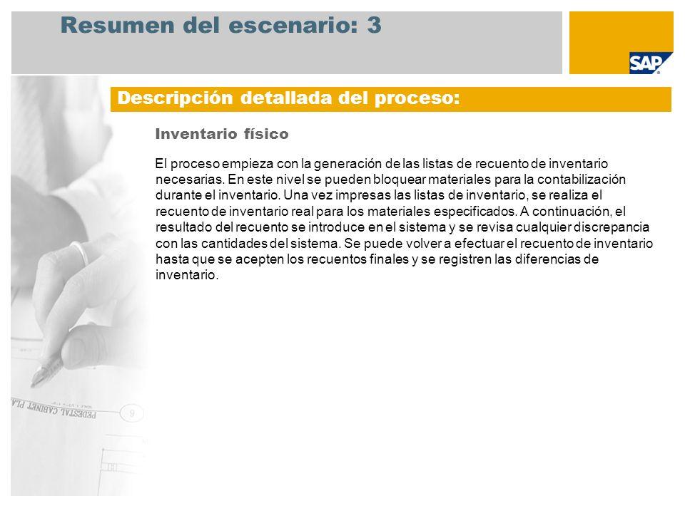 Resumen del escenario: 3 Inventario físico El proceso empieza con la generación de las listas de recuento de inventario necesarias. En este nivel se p