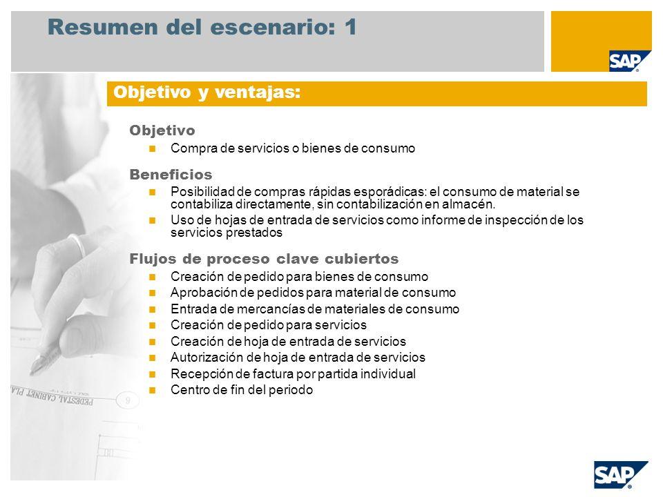 Resumen del escenario: 1 Objetivo Compra de servicios o bienes de consumo Beneficios Posibilidad de compras rápidas esporádicas: el consumo de materia