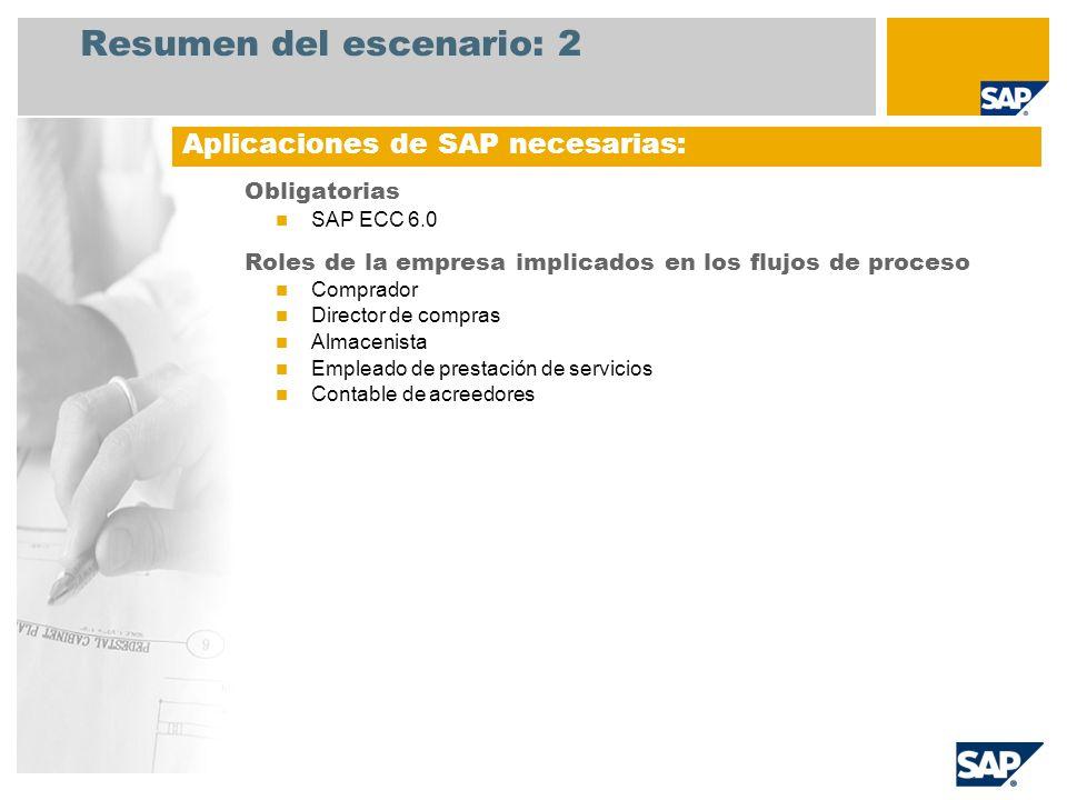 Resumen del escenario: 2 Obligatorias SAP ECC 6.0 Roles de la empresa implicados en los flujos de proceso Comprador Director de compras Almacenista Em