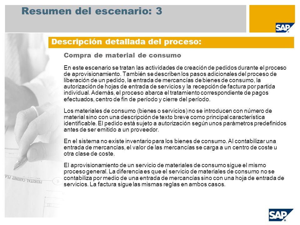 Resumen del escenario: 3 Compra de material de consumo En este escenario se tratan las actividades de creación de pedidos durante el proceso de aprovi