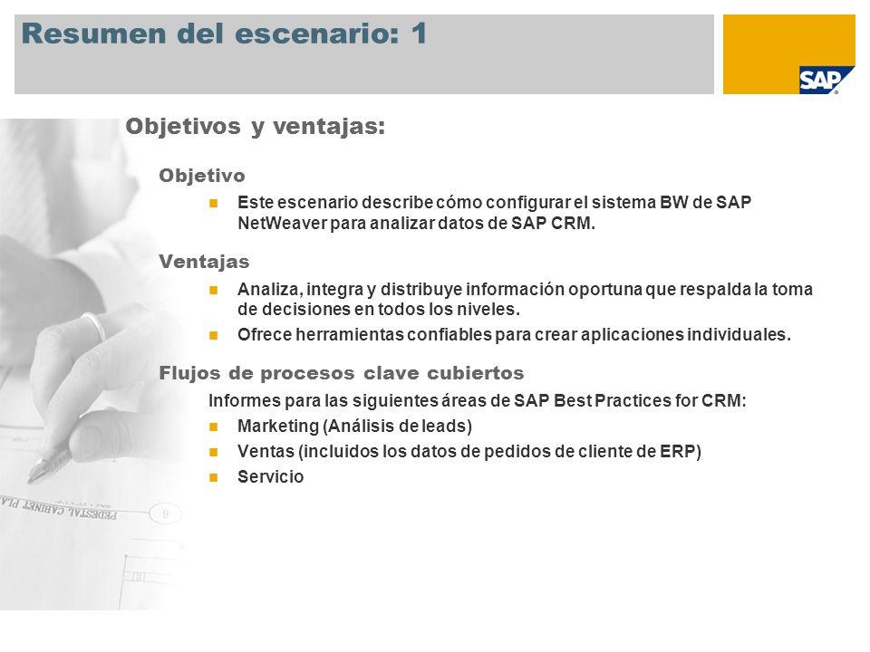 Resumen del escenario: 1 Objetivo Este escenario describe cómo configurar el sistema BW de SAP NetWeaver para analizar datos de SAP CRM. Ventajas Anal