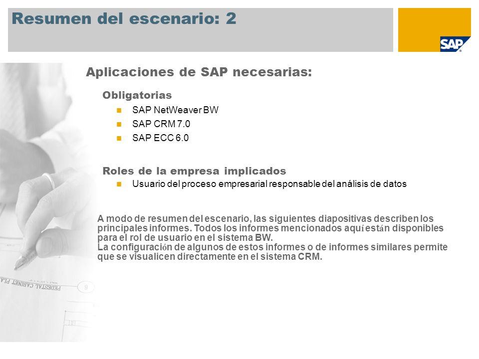 Resumen del escenario: 2 Obligatorias SAP NetWeaver BW SAP CRM 7.0 SAP ECC 6.0 Roles de la empresa implicados Usuario del proceso empresarial responsa
