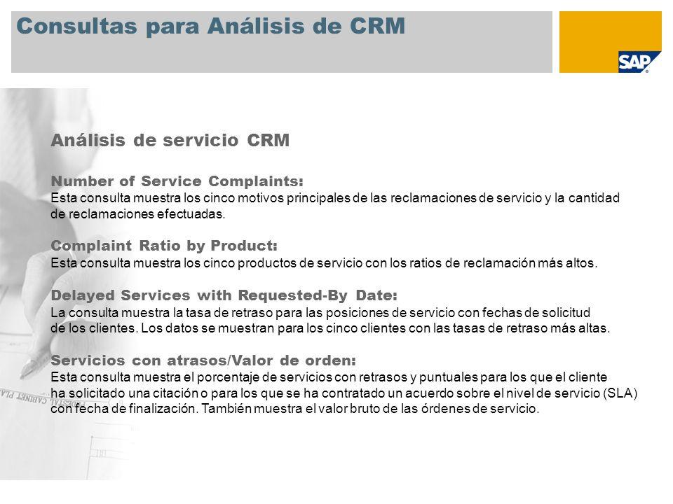 Consultas para Análisis de CRM Análisis de servicio CRM Number of Service Complaints: Esta consulta muestra los cinco motivos principales de las recla