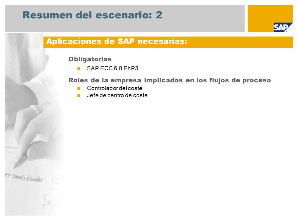 Resumen del escenario: 2 Obligatorias SAP ECC 6.0 EhP3 Roles de la empresa implicados en los flujos de proceso Controlador del coste Jefe de centro de