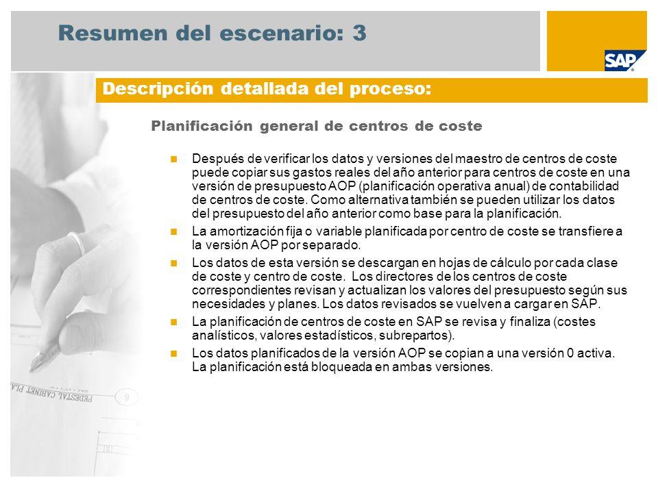 Resumen del escenario: 3 Planificación general de centros de coste Después de verificar los datos y versiones del maestro de centros de coste puede co