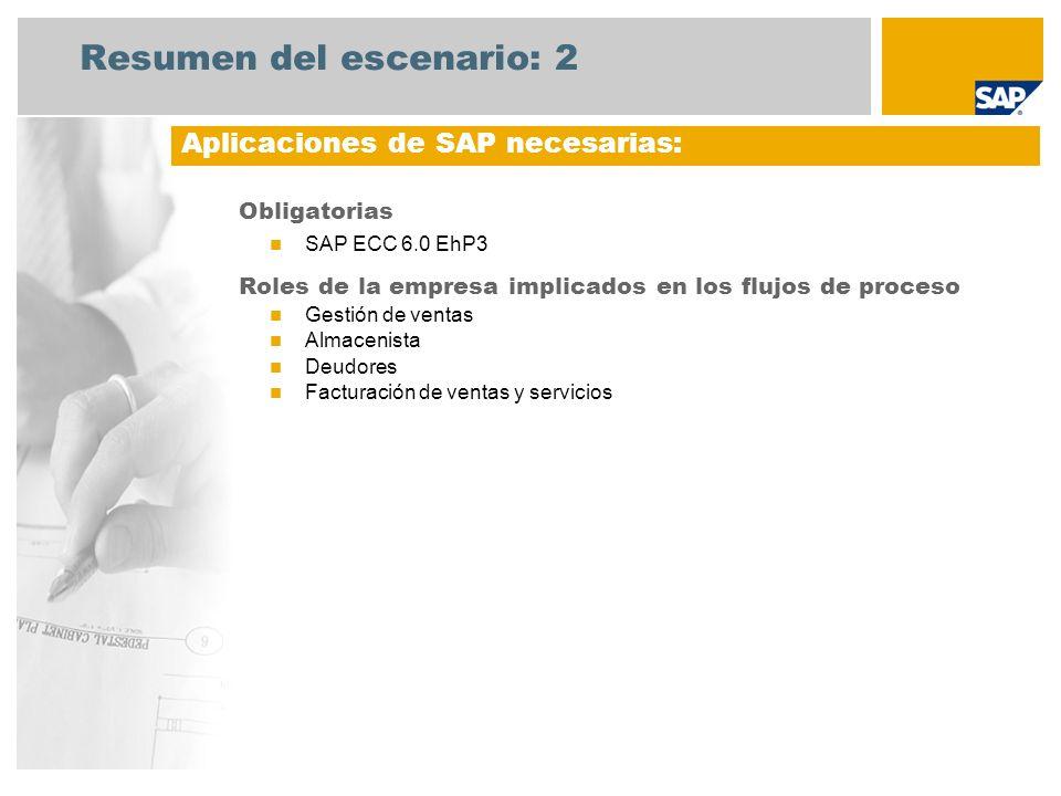Resumen del escenario: 2 Obligatorias SAP ECC 6.0 EhP3 Roles de la empresa implicados en los flujos de proceso Gestión de ventas Almacenista Deudores