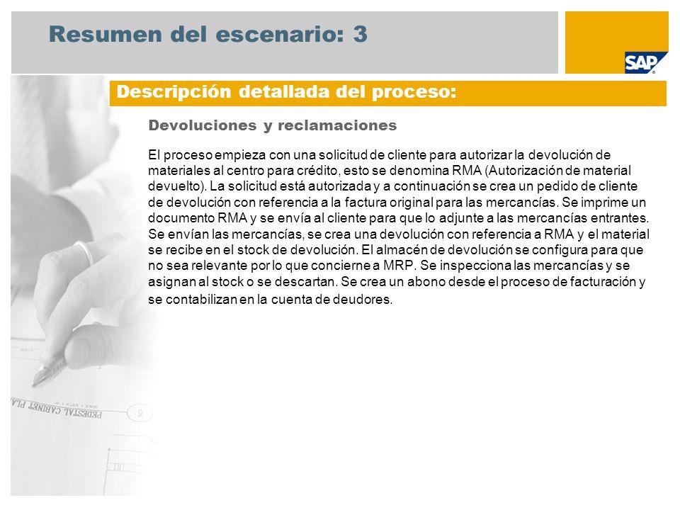 Resumen del escenario: 3 Devoluciones y reclamaciones El proceso empieza con una solicitud de cliente para autorizar la devolución de materiales al ce