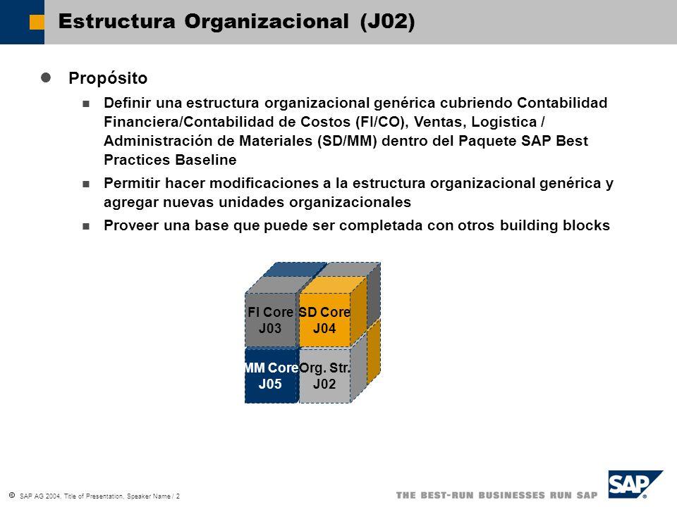 SAP AG 2004, Title of Presentation, Speaker Name / 2 Estructura Organizacional (J02) Propósito Definir una estructura organizacional genérica cubriend