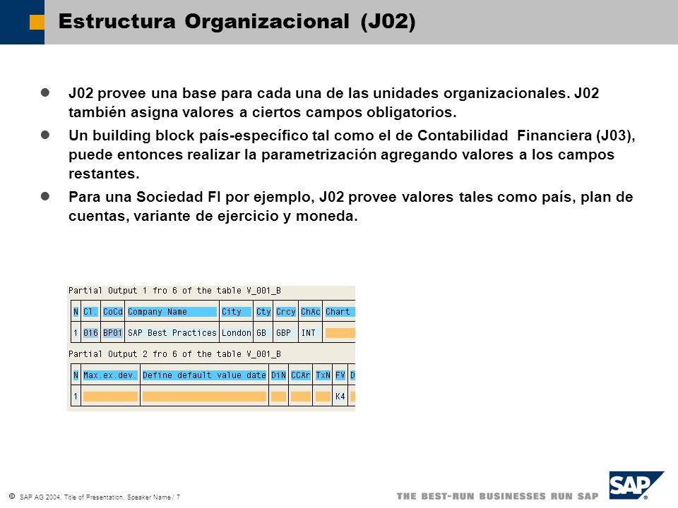 SAP AG 2004, Title of Presentation, Speaker Name / 7 Estructura Organizacional (J02) J02 provee una base para cada una de las unidades organizacionale