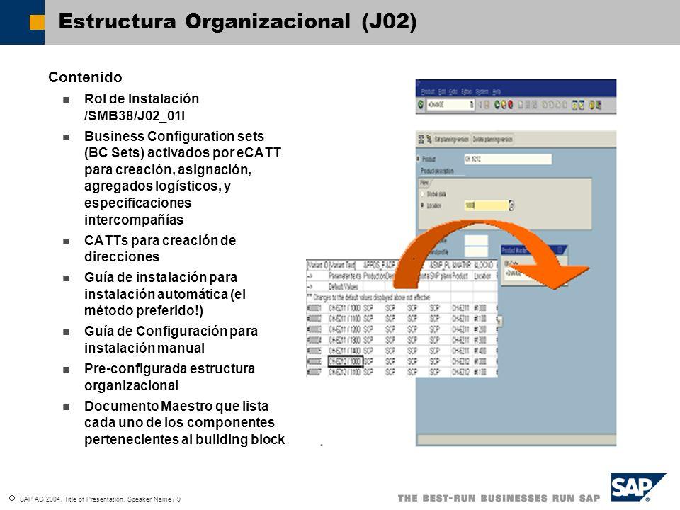 SAP AG 2004, Title of Presentation, Speaker Name / 9 Estructura Organizacional (J02) Contenido Rol de Instalación /SMB38/J02_01I Business Configuratio
