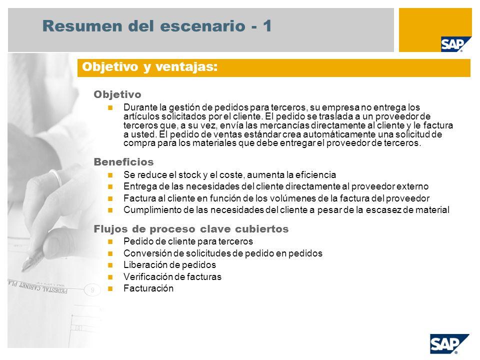Resumen del escenario - 2 Obligatorias Enhancement Package 5 for SAP ERP 6.0 Roles de la empresa implicados en los flujos de proceso Administrador de ventas Comprador Director de compras Contable de acreedores Administrador de facturación Contable de deudores Aplicaciones de SAP necesarias: