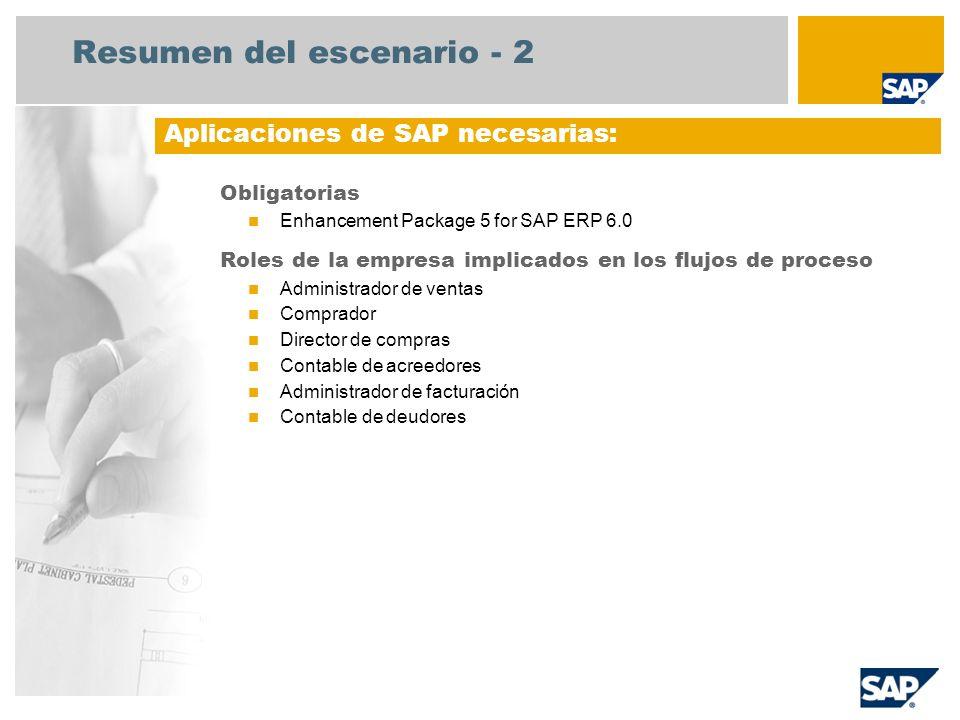 Resumen del escenario - 2 Obligatorias Enhancement Package 5 for SAP ERP 6.0 Roles de la empresa implicados en los flujos de proceso Administrador de