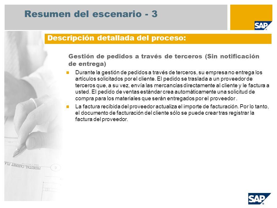 Resumen del escenario - 3 Gestión de pedidos a través de terceros (Sin notificación de entrega) Durante la gestión de pedidos a través de terceros, su