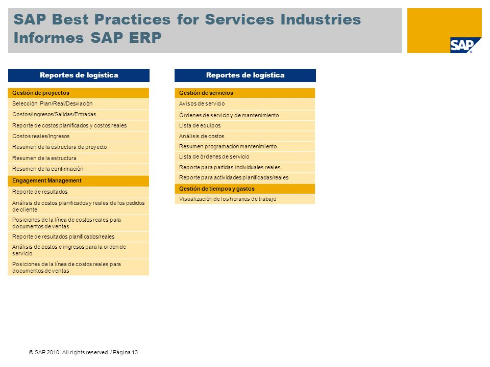 © SAP 2010. All rights reserved. / Página 13 SAP Best Practices for Services Industries Informes SAP ERP Gestión de proyectos Selección: Plan/Real/Des