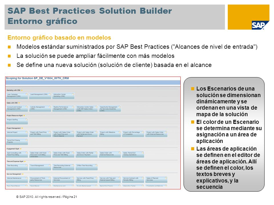 © SAP 2010. All rights reserved. / Página 21 SAP Best Practices Solution Builder Entorno gráfico Entorno gráfico basado en modelos Modelos estándar su