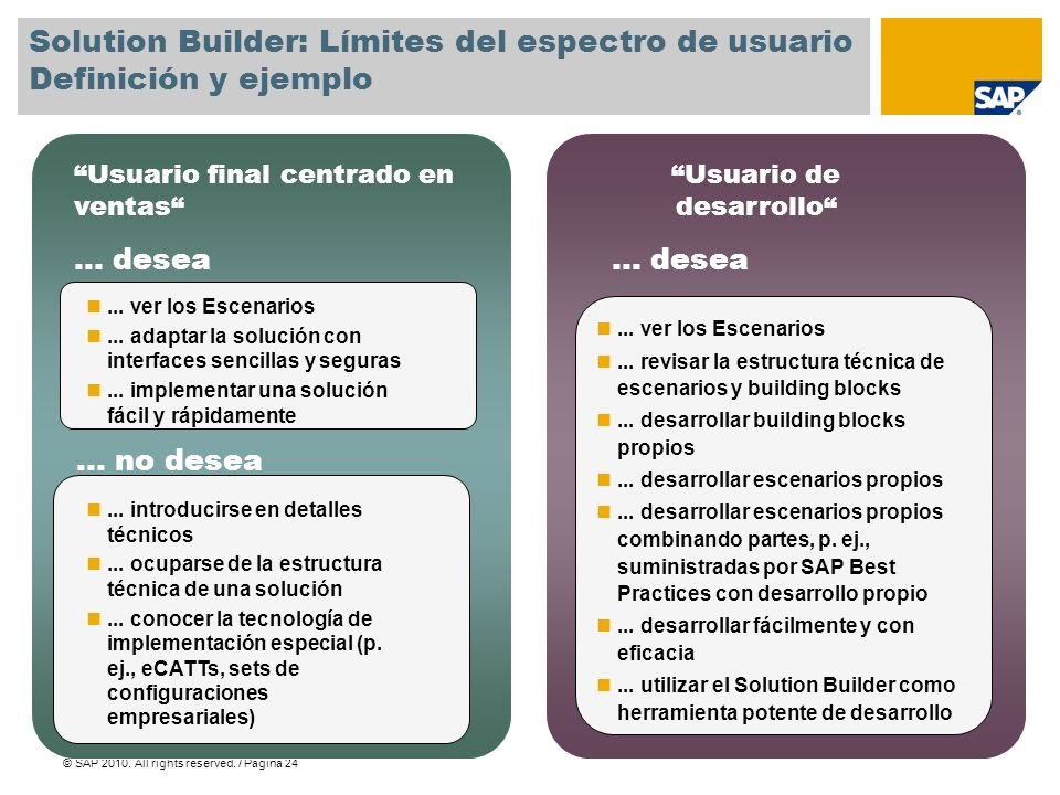 © SAP 2010. All rights reserved. / Página 24 Solution Builder: Límites del espectro de usuario Definición y ejemplo Usuario final centrado en ventas U