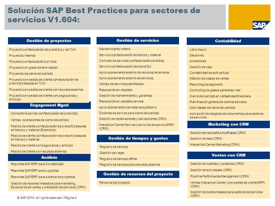 © SAP 2010.All rights reserved.