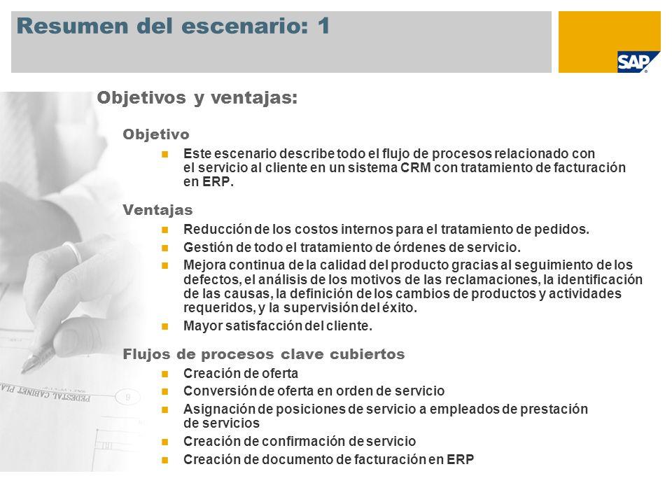 Resumen del escenario: 1 Objetivo Este escenario describe todo el flujo de procesos relacionado con el servicio al cliente en un sistema CRM con trata