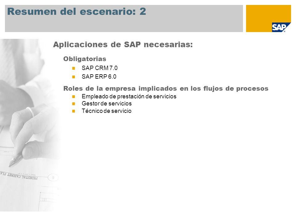 Resumen del escenario: 2 Obligatorias SAP CRM 7.0 SAP ERP 6.0 Roles de la empresa implicados en los flujos de procesos Empleado de prestación de servi