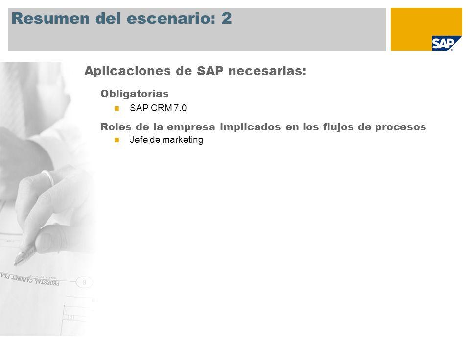 Resumen del escenario: 2 Obligatorias SAP CRM 7.0 Roles de la empresa implicados en los flujos de procesos Jefe de marketing Aplicaciones de SAP necesarias: