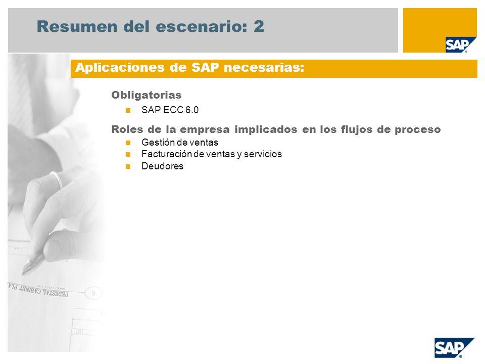 Resumen del escenario: 2 Obligatorias SAP ECC 6.0 Roles de la empresa implicados en los flujos de proceso Gestión de ventas Facturación de ventas y se