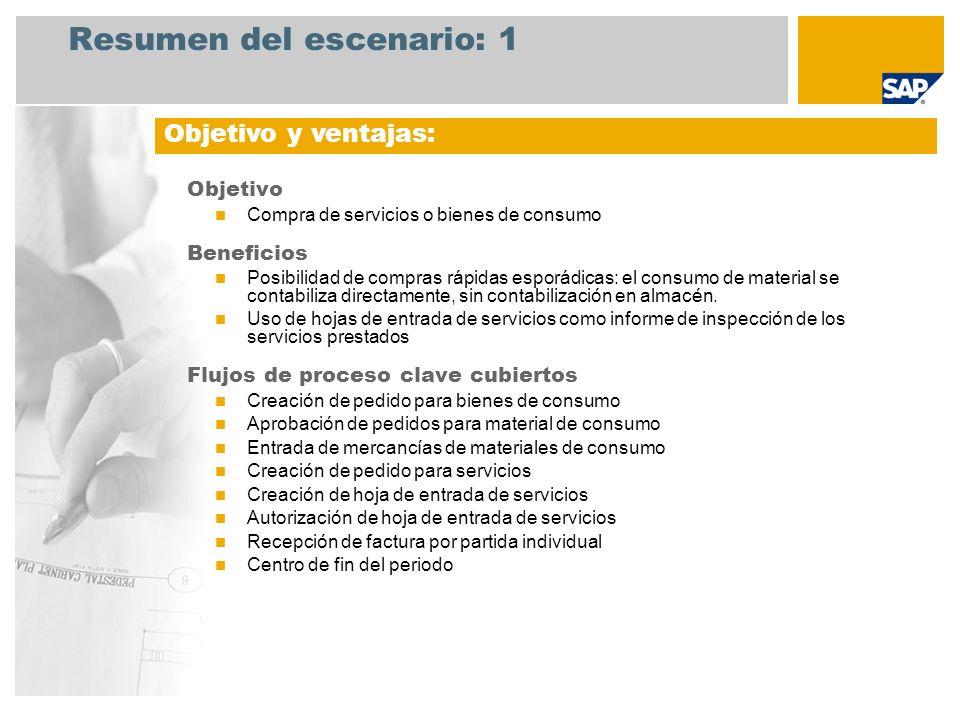 Resumen del escenario: 2 Obligatorias SAP enhancement package 4 for SAP ERP 6.0 Roles de la empresa implicados en los flujos de proceso Comprador Gerente de compras Encargado de almacén Empleado (uso profesional) Contable de acreedores Aplicaciones de SAP necesarias: