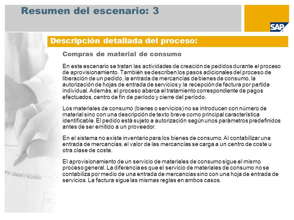 Resumen del escenario: 3 Compras de material de consumo En este escenario se tratan las actividades de creación de pedidos durante el proceso de aprov