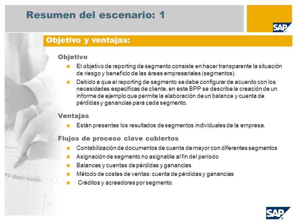 Resumen del escenario: 2 Obligatorias SAP ECC 6.0 Roles de la empresa implicados en los flujos de proceso Director financiero Aplicaciones de SAP necesarias: